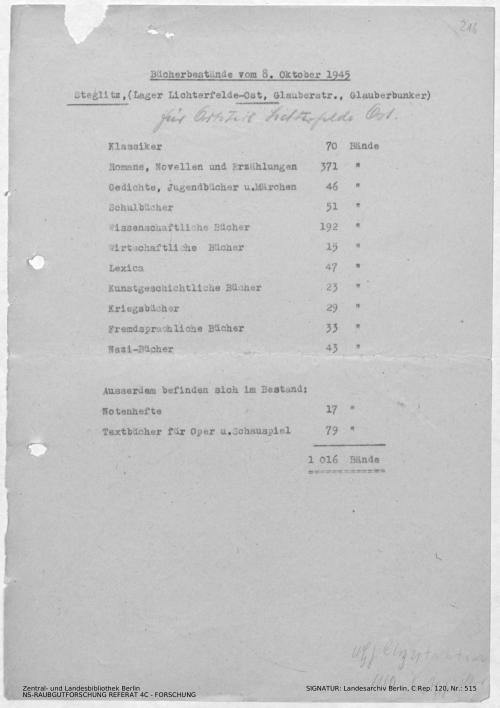 Landesarchiv Berlin, C Rep. 120 Nr. 515, Bl. 216